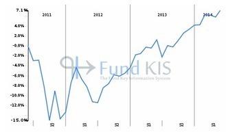 FR0010549360 - ALIZE | Fonds OPCVM les plus consultés sur Fund KIS | Scoop.it