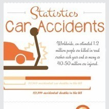 Statistics: Car Accidents | Visual.ly | Legal Infographics | Scoop.it