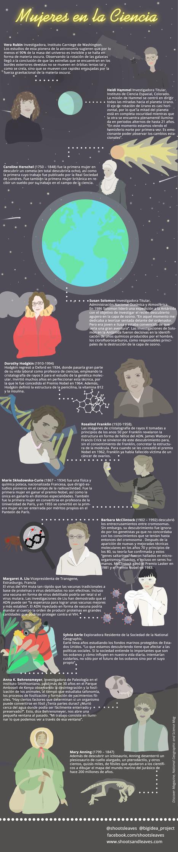 Infografía inspirada en doce 'grandes' de la ciencia | Ciencia y más | Mujeres con ciencia | Recull diari | Scoop.it