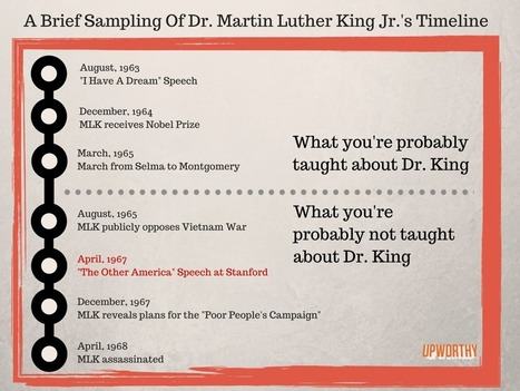 This Doesn't Sound Like The MLK I Learned About In School | Google Lit Trips: Reading About Reading | Scoop.it