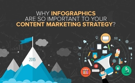 Why infographics are so important to your content marketing strategy | Inspired Magazine | Public Relations & Social Media Insight | Scoop.it