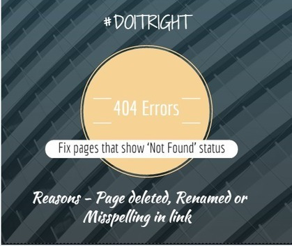 Image Checklist to Review ON-Page SEO- Rank High on Google With Right Tags | Social Media Marketing Company India | Scoop.it
