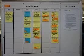 Architecture Organisationnelle: SelfLean : l'efficacité systémique individuelle | Développement personnel | Scoop.it