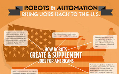 Infographic: Robots & Automation in U.S. Manufacturing - IEEE Spectrum | Human and Robot Interaction | Scoop.it