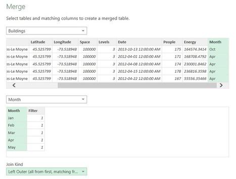 Passer des paramètres dans Power Query à l'aide d'un slicer (segment)   Intelligence d'affaires   Scoop.it
