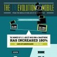 The (R)evolution of Mobile Infographic | Mobile (Post-PC) in Higher Education | Scoop.it