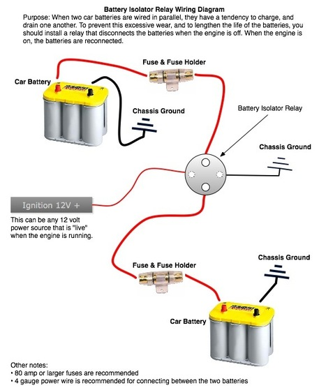 Methods Used in Stretching the Life of a Car's Battery | Just about anything under the sun! | Scoop.it