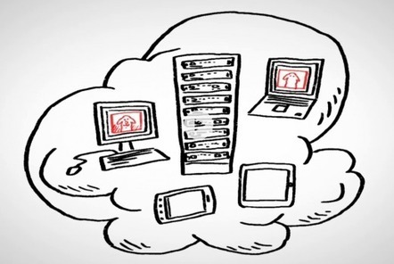 Inside the Technology: Where Do My Photos Go in the Cloud? | Computer Literacy | Scoop.it