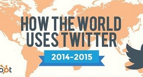 How The World Uses Twitter [Infographic] | Daily Infographic | Professional Learning Promotion & Engagement | Scoop.it