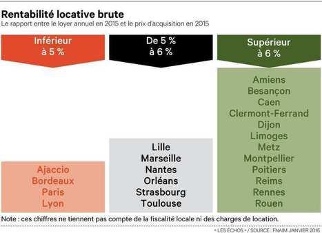 Les Echos.fr - Actualité à la Une - Les Echos | Immobilier - Financements | Scoop.it