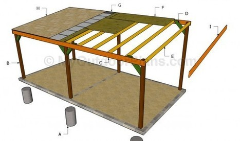 Carport Plans Free | Free Outdoor Plans - DIY Shed, Wooden Playhouse, Bbq, Woodworking Projects | Home Improvement Plans | Scoop.it