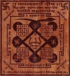 Kaal Sarp Dosh | Astro Service Centre | Astrology | Scoop.it