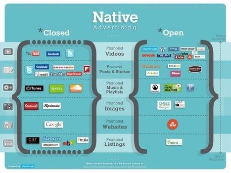 Native advertising : buzzword mort-né ou nouveau concept révolutionnaire ? | Content Marketing Inc | Scoop.it
