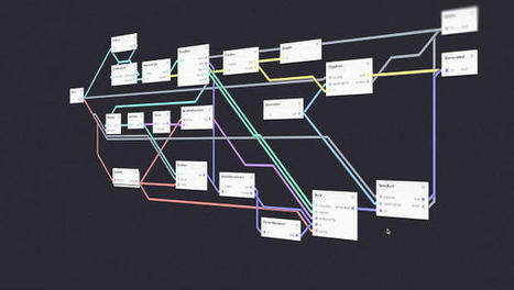 How An Arcane Coding Method From 1970s Banking Software Could Save The Sanity Of Web Developers Everywhere | Science, Technology, and Current Futurism | Scoop.it