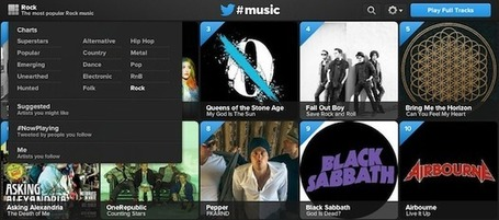 Twitter #Music adds genre charts to aid your musical discovery | E-Music ! | Scoop.it