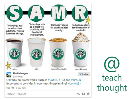 #twitterchat: Why Teachers Like Learning Models | Information Powerhouses | Scoop.it