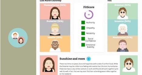 Good.co veut mettre la génération Y au travail | L'Atelier: Disruptive innovation | Fiscalité des entreprises | Scoop.it