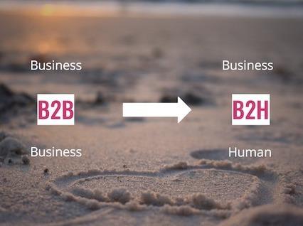 Le comportement des acheteurs B2B sur Internet | Inbound and Content Marketing | Scoop.it