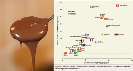 How National Chocolate Intake Corresponds to Nobel Laureates | @FoodMeditations Time | Scoop.it