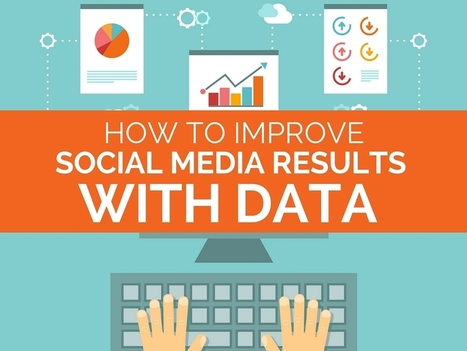 How to Improve Social Media Results With Data | Business Development | Scoop.it