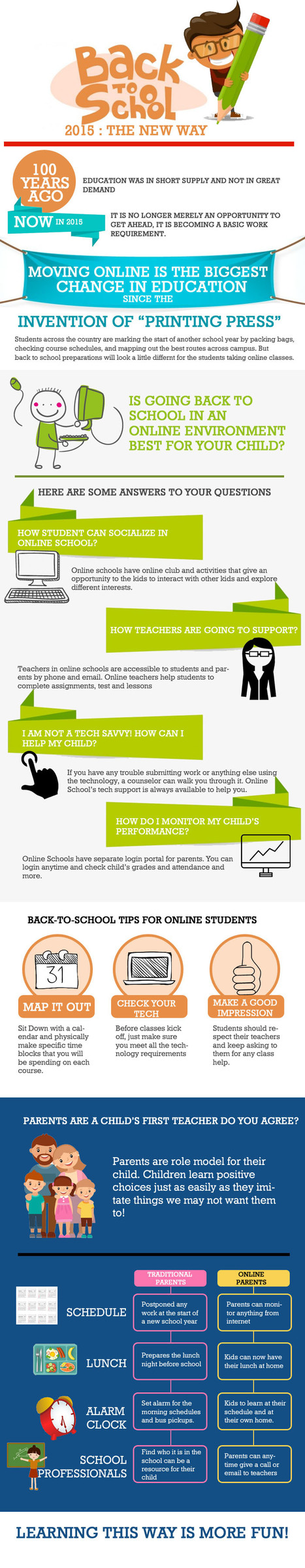 Back to School: The New Way! | K-12 Distance Education | Scoop.it