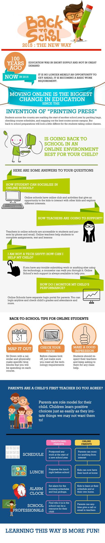 Back to School: The New Way! | Online High School courses | Scoop.it