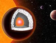 Scoperto un pianeta composto per almeno un terzo di diamante | astronotizie | Scoop.it