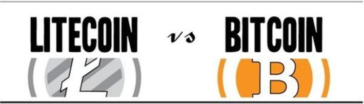 Litecoin vs. Bitcoin: Top Two Cryptocurrencies Compared [Infographic] | money money money | Scoop.it
