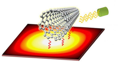 Researchers Develop Spaser Made of Graphene and Carbon Nanotubes | Amazing Science | Scoop.it