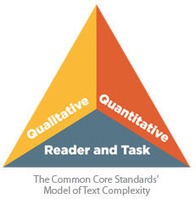 Text Complexity: A Complex Issue « Core4All | The Latest in Common Core | Scoop.it