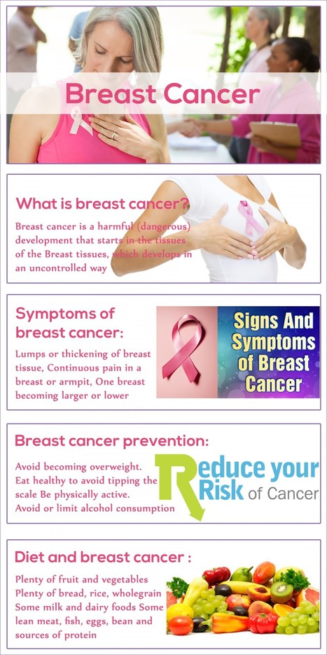 What is breast cancer? | Visual.ly | Buy Votrient Anti cancer medicine online | Scoop.it
