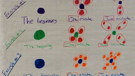 Videos, Common Core Resources And Lesson Plans For Teachers: Teaching Channel | Engaged learning | Scoop.it