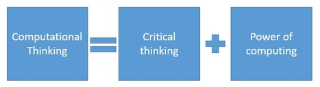 Computational Thinking in the Primary Computing Curriculum | Web 2.0 Tools in the EFL Classroom | Scoop.it