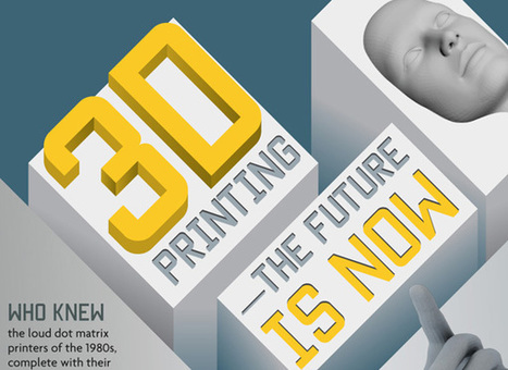 3d Printing in Medicine: The Future is Now (Infographic)   ehealth   Scoop.it