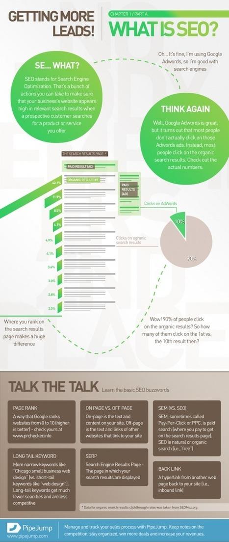 [INFOGRAPHIC] Tradesman Survival Guide | Social media culture | Scoop.it