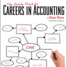 Accounting Education