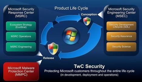 Les coulisses de la stratégie sécurité de Microsoft   Stratégies   Scoop.it