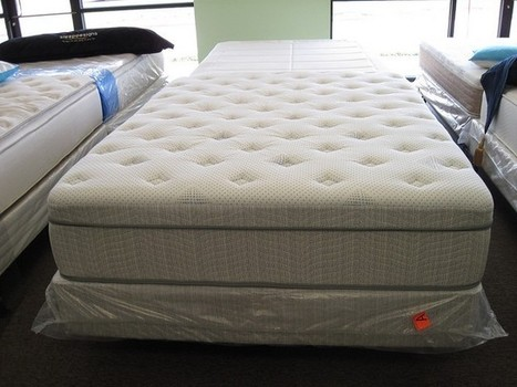 Choosing the Right Mattress for your Bed   List of products   Scoop.it
