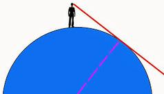 Ciencia como nunca: ¿A cuánto está el horizonte? | MATEmatikaSI | Scoop.it