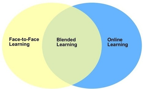 How Blended Learning Promotes Higher Learning and Transfer Rates | Learning Transfer | Scoop.it