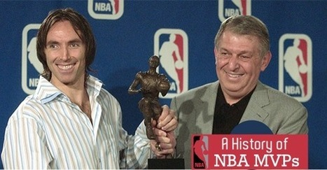 A History of NBA MVPs | Interests | Scoop.it