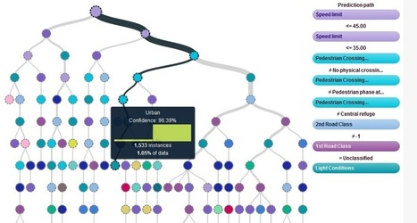 4 companies to watch as data visualization heads to the cloud | Nonprofit Data Visualization | Scoop.it
