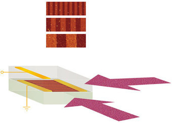 Graphene tunes in to terahertz radiation | Amazing Science | Scoop.it