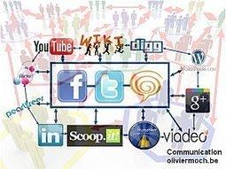 Stratégie pour être efficace sur les médias sociaux | Réseaux sociaux et stratégie web | Scoop.it