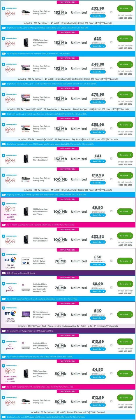 Everything You Want To Know About UK's Most Popular Broadband Providers And Their Top Broadband Offers | Health & Digital Tech Magazine - 2016 | Scoop.it