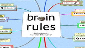 Eight Free Self-Growth Mind Map Book Summaries | tech learning | Scoop.it