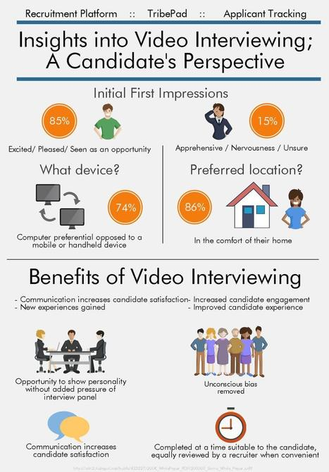 Video Interviewing from a Candidate's Perspective Infographic - e-Learning Infographics | e-Learning, Diseño Instruccional | Scoop.it