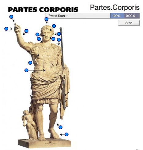 Partes Corporis | EURICLEA | Scoop.it