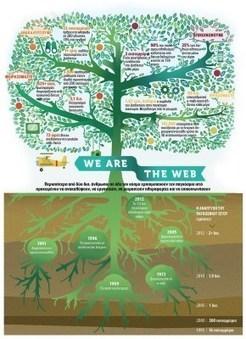 Ποιοι φοβούνται το ελεύθερο Διαδίκτυο; | Information Science | Scoop.it