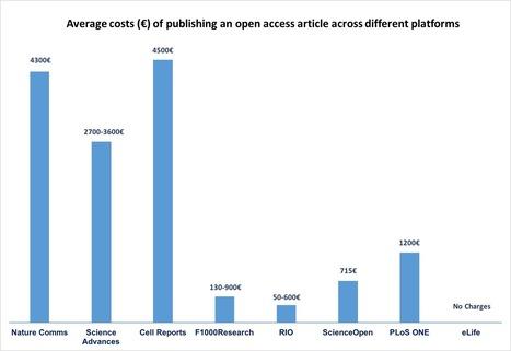 Open Science Revolution – New Ways of Publishing Research in The Digital Age - Scicasts (press release) (blog) | Uso inteligente de las herramientas TIC | Scoop.it